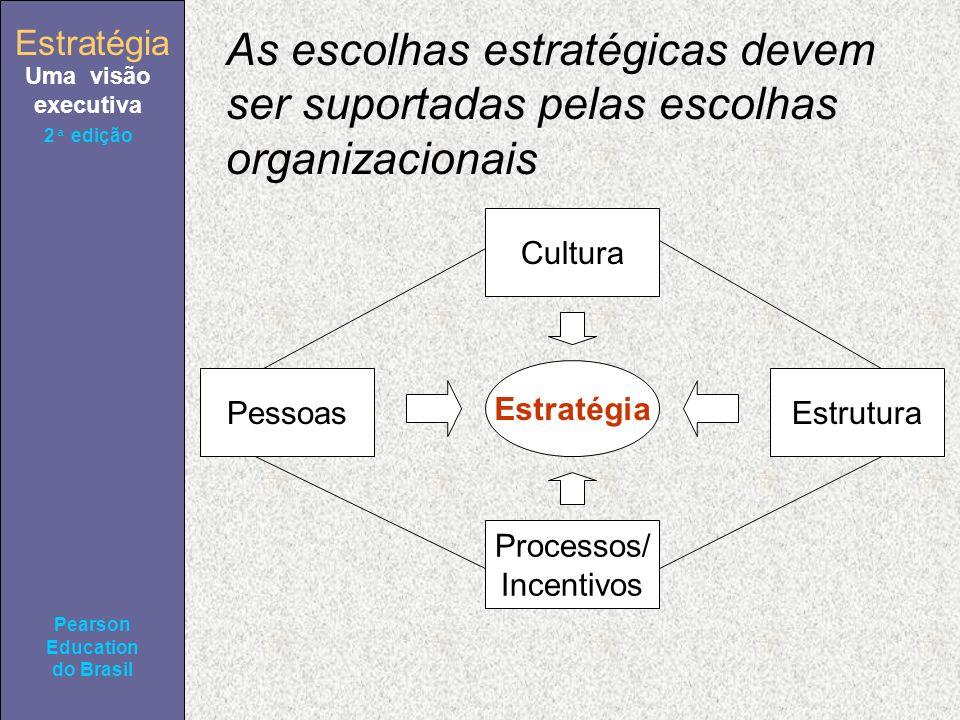 Estratégia Uma visão executiva Pearson Education do Brasil 2ª edição As escolhas estratégicas devem ser suportadas pelas escolhas organizacionais Cultura Processos/ Incentivos PessoasEstrutura Estratégia