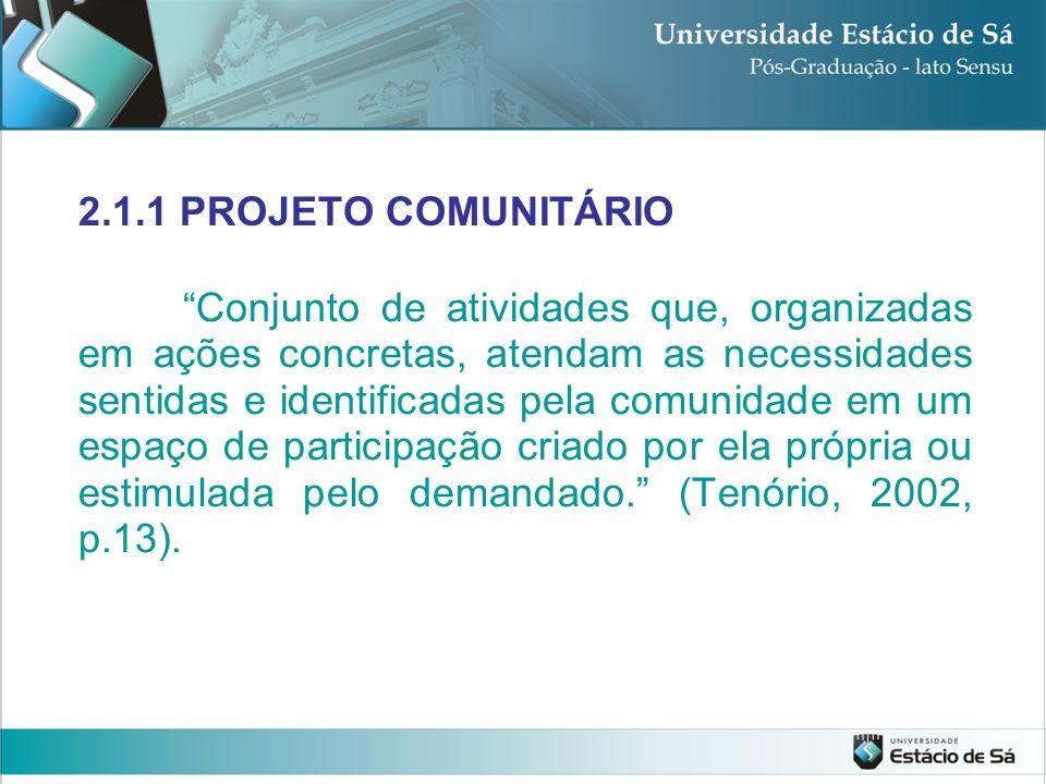 Conjunto de atividades que, organizadas em ações concretas, atendam as necessidades sentidas e identificadas pela comunidade em um espaço de participa