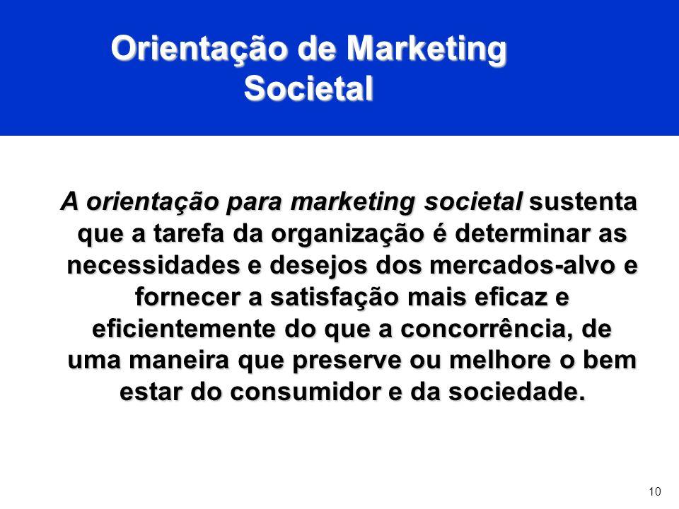 10 Orientação de Marketing Societal A orientação para marketing societal sustenta que a tarefa da organização é determinar as necessidades e desejos d