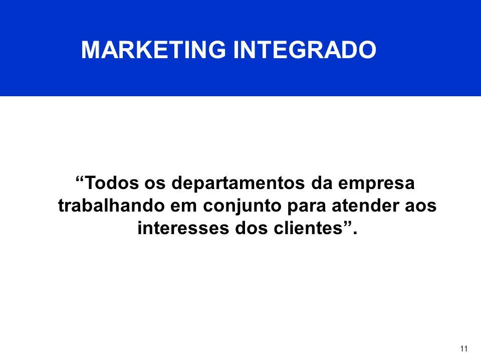 11 MARKETING INTEGRADO Todos os departamentos da empresa trabalhando em conjunto para atender aos interesses dos clientes.