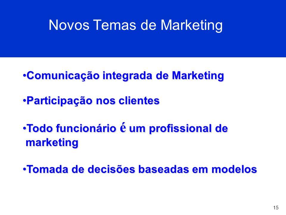 15 Novos Temas de Marketing Comunicação integrada de MarketingComunicação integrada de Marketing Participação nos clientesParticipação nos clientes Todo funcionário é um profissional de marketingTodo funcionário é um profissional de marketing Tomada de decisões baseadas em modelosTomada de decisões baseadas em modelos