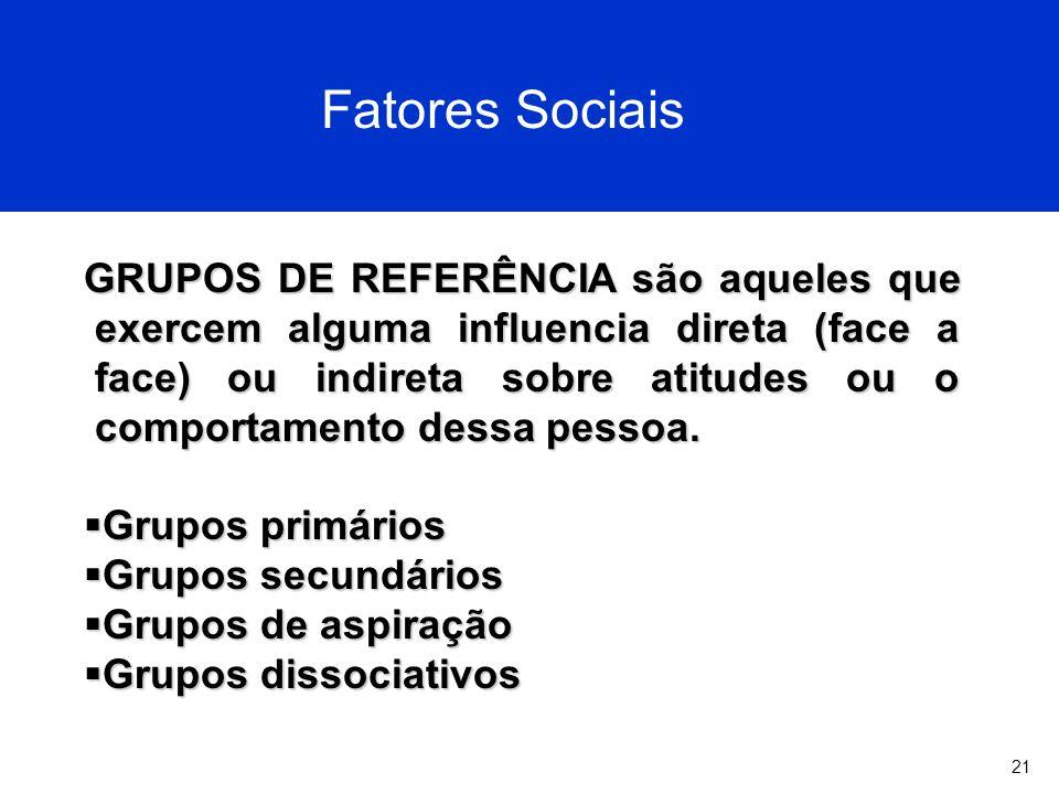 21 Fatores Sociais GRUPOS DE REFERÊNCIA são aqueles que exercem alguma influencia direta (face a face) ou indireta sobre atitudes ou o comportamento dessa pessoa.