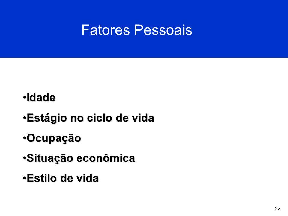 22 Fatores Pessoais IdadeIdade Estágio no ciclo de vidaEstágio no ciclo de vida OcupaçãoOcupação Situação econômicaSituação econômica Estilo de vidaEstilo de vida