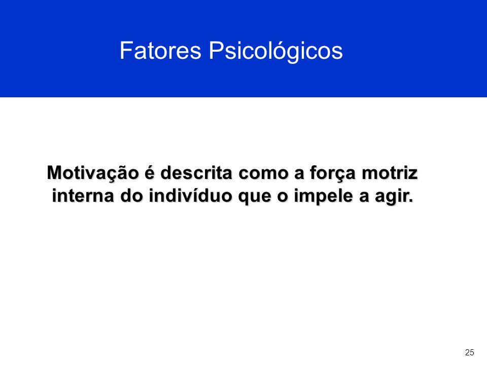 25 Fatores Psicológicos Motivação é descrita como a força motriz interna do indivíduo que o impele a agir.