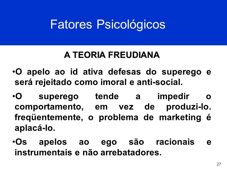 27 Fatores Psicológicos A TEORIA FREUDIANA O apelo ao id ativa defesas do superego e será rejeitado como imoral e anti-social.