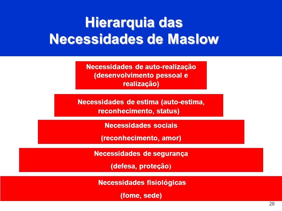 28 Hierarquia das Necessidades de Maslow Necessidades fisiológicas (fome, sede) Necessidades de segurança (defesa, proteção ) Necessidades sociais (reconhecimento, amor) Necessidades de estima (auto-estima, reconhecimento, status) Necessidades de auto-realização (desenvolvimento pessoal e realização)