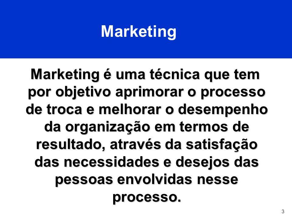 3 Marketing Marketing é uma técnica que tem por objetivo aprimorar o processo de troca e melhorar o desempenho da organização em termos de resultado, através da satisfação das necessidades e desejos das pessoas envolvidas nesse processo.