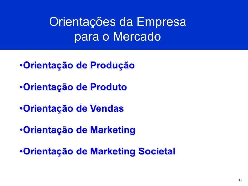5 Orientações da Empresa para o Mercado Orientação de ProduçãoOrientação de Produção Orientação de ProdutoOrientação de Produto Orientação de VendasOrientação de Vendas Orientação de MarketingOrientação de Marketing Orientação de Marketing SocietalOrientação de Marketing Societal
