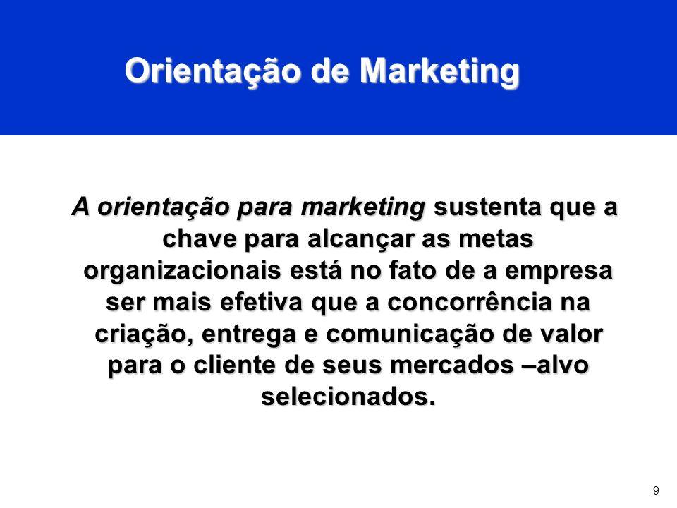 9 Orientação de Marketing A orientação para marketing sustenta que a chave para alcançar as metas organizacionais está no fato de a empresa ser mais efetiva que a concorrência na criação, entrega e comunicação de valor para o cliente de seus mercados –alvo selecionados.