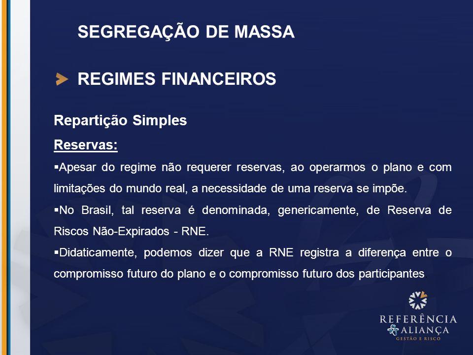 SEGREGAÇÃO DE MASSA REGIMES FINANCEIROS Repartição Simples Reservas: Apesar do regime não requerer reservas, ao operarmos o plano e com limitações do