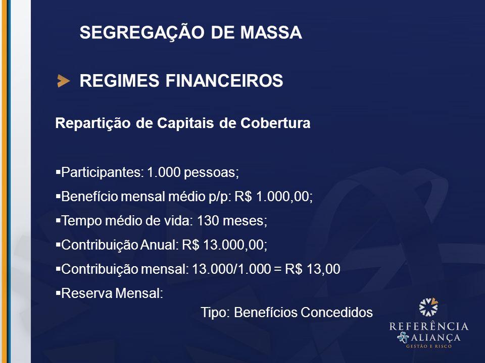 SEGREGAÇÃO DE MASSA REGIMES FINANCEIROS Repartição de Capitais de Cobertura Participantes: 1.000 pessoas; Benefício mensal médio p/p: R$ 1.000,00; Tem