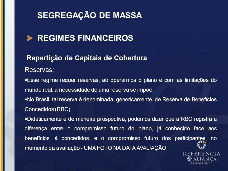 SEGREGAÇÃO DE MASSA REGIMES FINANCEIROS Repartição de Capitais de Cobertura Reservas: Esse regime requer reservas, ao operarmos o plano e com as limit