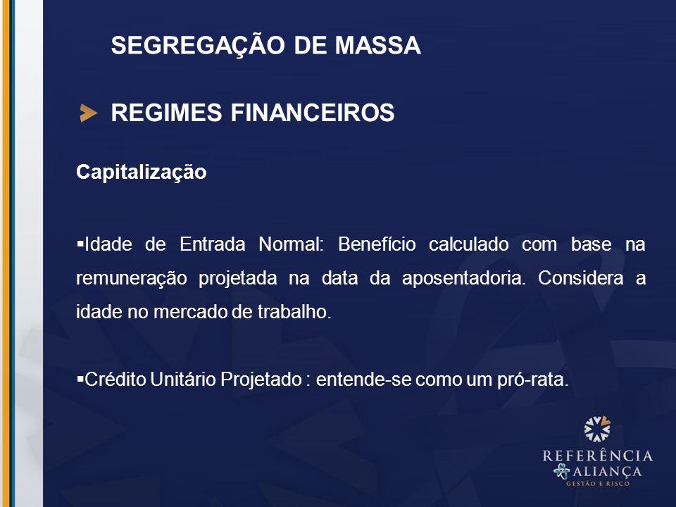SEGREGAÇÃO DE MASSA REGIMES FINANCEIROS Capitalização Idade de Entrada Normal: Benefício calculado com base na remuneração projetada na data da aposen
