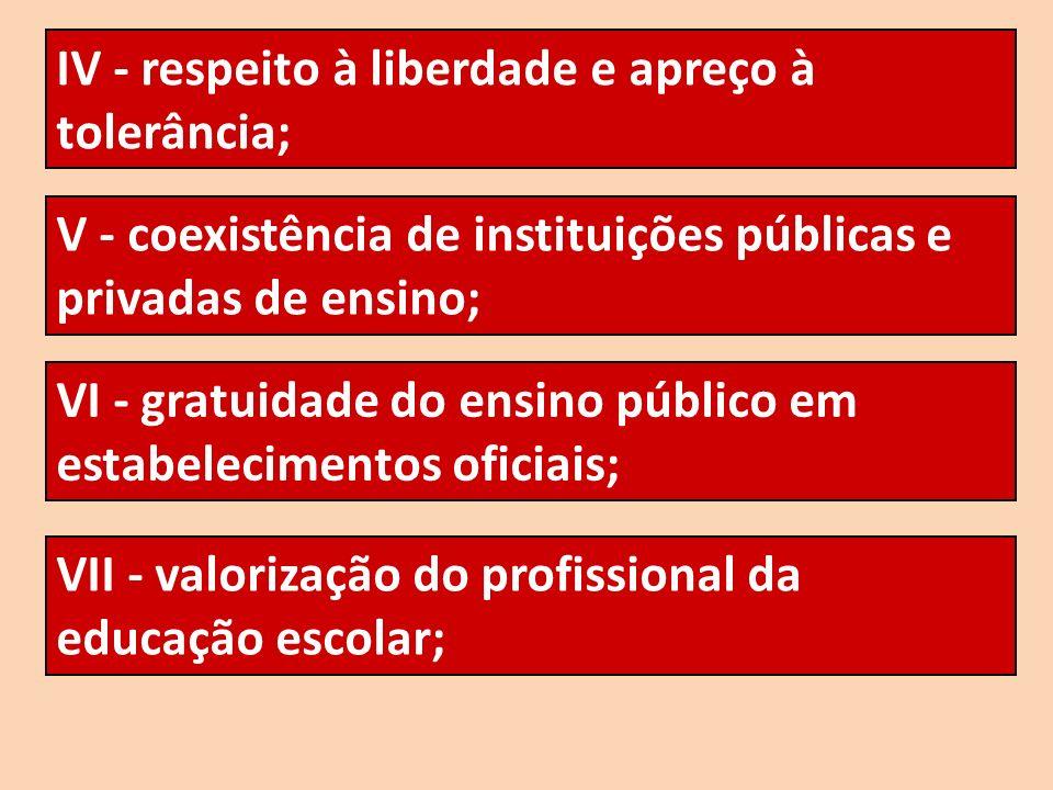 IV - respeito à liberdade e apreço à tolerância; V - coexistência de instituições públicas e privadas de ensino; VI - gratuidade do ensino público em