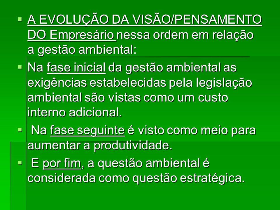A EVOLUÇÃO DA VISÃO/PENSAMENTO DO Empresário nessa ordem em relação a gestão ambiental: A EVOLUÇÃO DA VISÃO/PENSAMENTO DO Empresário nessa ordem em re