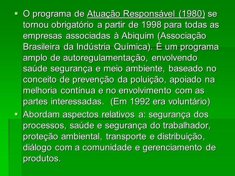 O programa de Atuação Responsável (1980) se tornou obrigatório a partir de 1998 para todas as empresas associadas à Abiquim (Associação Brasileira da