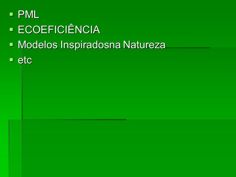 PML PML ECOEFICIÊNCIA ECOEFICIÊNCIA Modelos Inspiradosna Natureza Modelos Inspiradosna Natureza etc etc