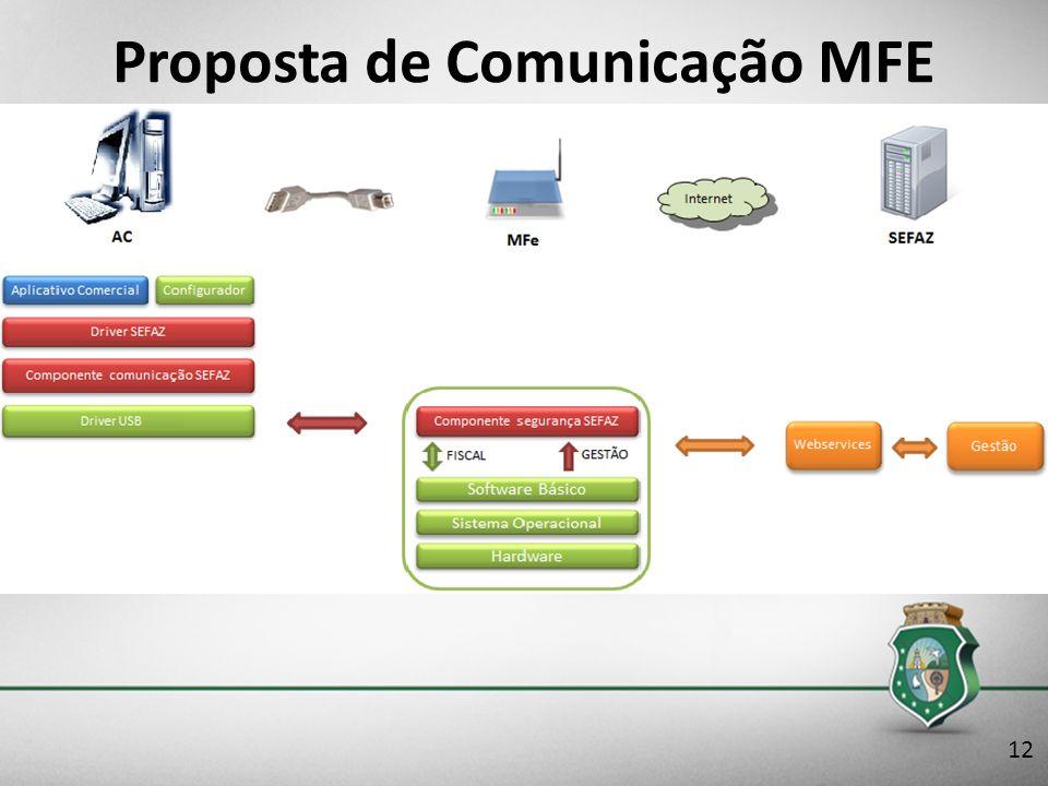 Proposta de Comunicação MFE 12