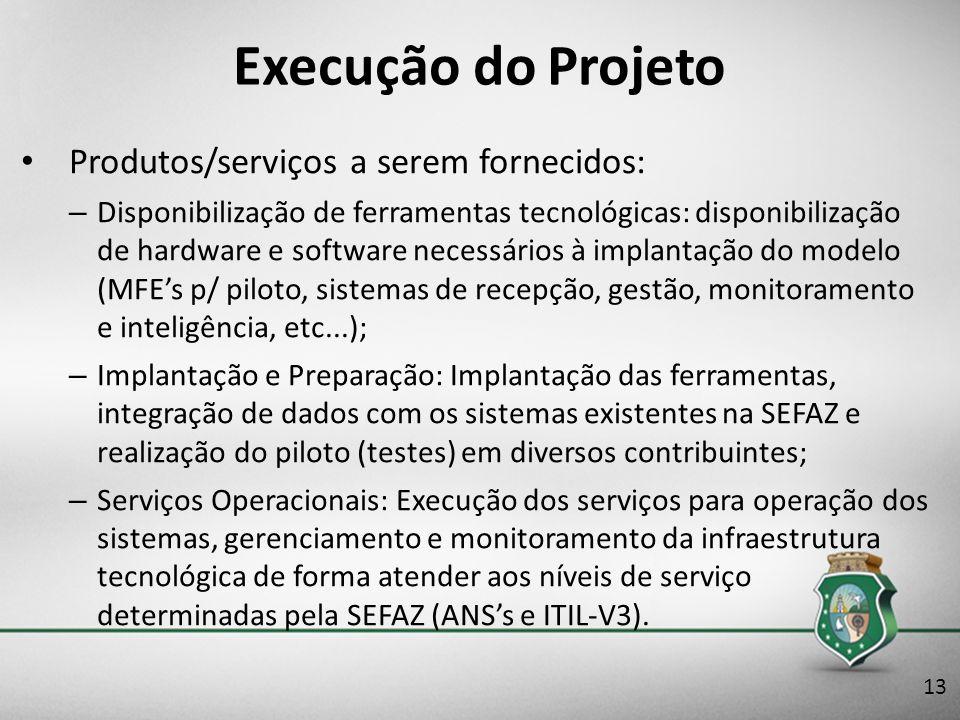Execução do Projeto Produtos/serviços a serem fornecidos: – Disponibilização de ferramentas tecnológicas: disponibilização de hardware e software nece