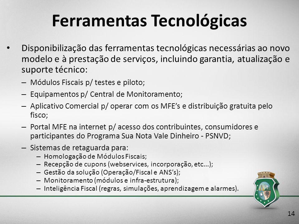 Ferramentas Tecnológicas Disponibilização das ferramentas tecnológicas necessárias ao novo modelo e à prestação de serviços, incluindo garantia, atual