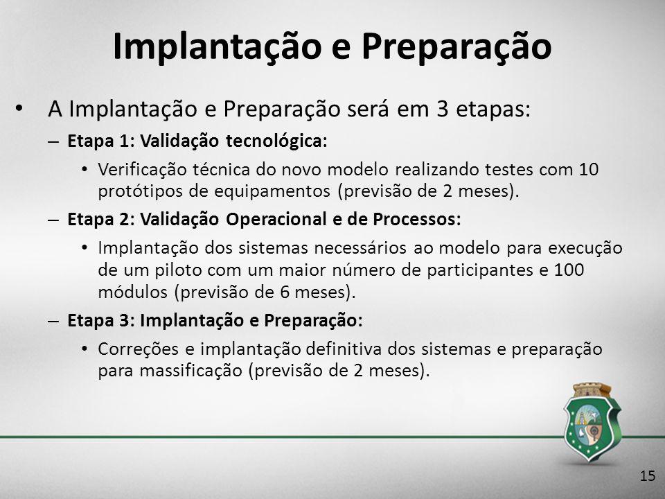 Implantação e Preparação A Implantação e Preparação será em 3 etapas: – Etapa 1: Validação tecnológica: Verificação técnica do novo modelo realizando