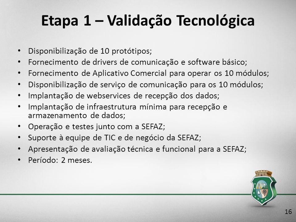 Etapa 1 – Validação Tecnológica Disponibilização de 10 protótipos; Fornecimento de drivers de comunicação e software básico; Fornecimento de Aplicativ