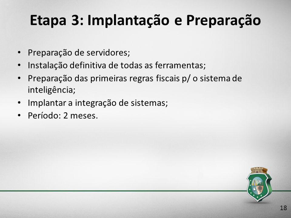Etapa 3: Implantação e Preparação Preparação de servidores; Instalação definitiva de todas as ferramentas; Preparação das primeiras regras fiscais p/