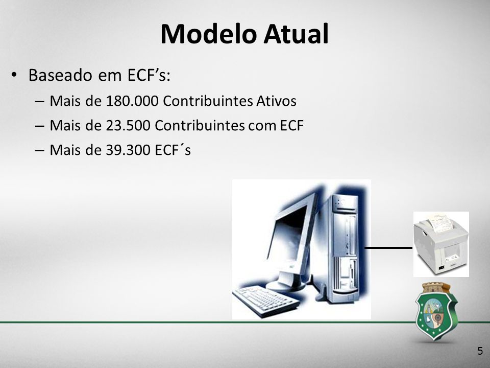 Baseado em ECFs: – Mais de 180.000 Contribuintes Ativos – Mais de 23.500 Contribuintes com ECF – Mais de 39.300 ECF´s Modelo Atual 5