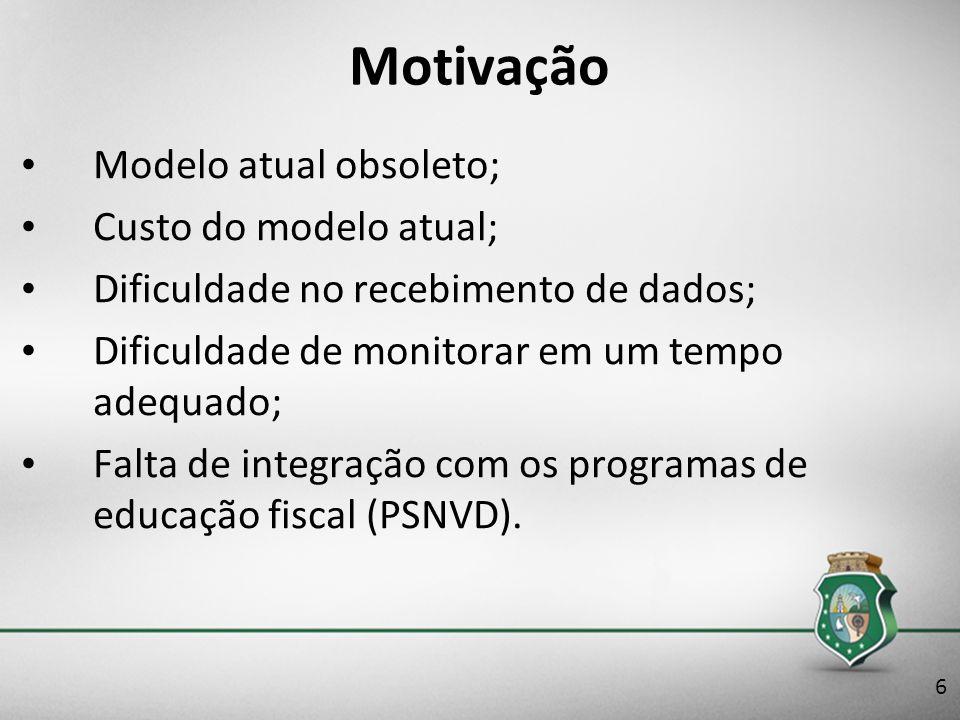 Motivação Modelo atual obsoleto; Custo do modelo atual; Dificuldade no recebimento de dados; Dificuldade de monitorar em um tempo adequado; Falta de i