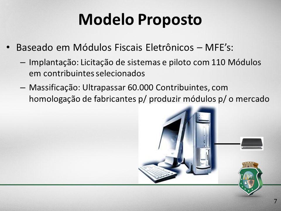 Baseado em Módulos Fiscais Eletrônicos – MFEs: – Implantação: Licitação de sistemas e piloto com 110 Módulos em contribuintes selecionados – Massifica