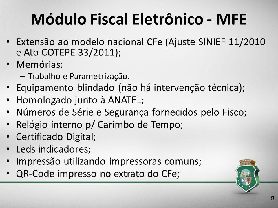 Módulo Fiscal Eletrônico - MFE Extensão ao modelo nacional CFe (Ajuste SINIEF 11/2010 e Ato COTEPE 33/2011); Memórias: – Trabalho e Parametrização. Eq