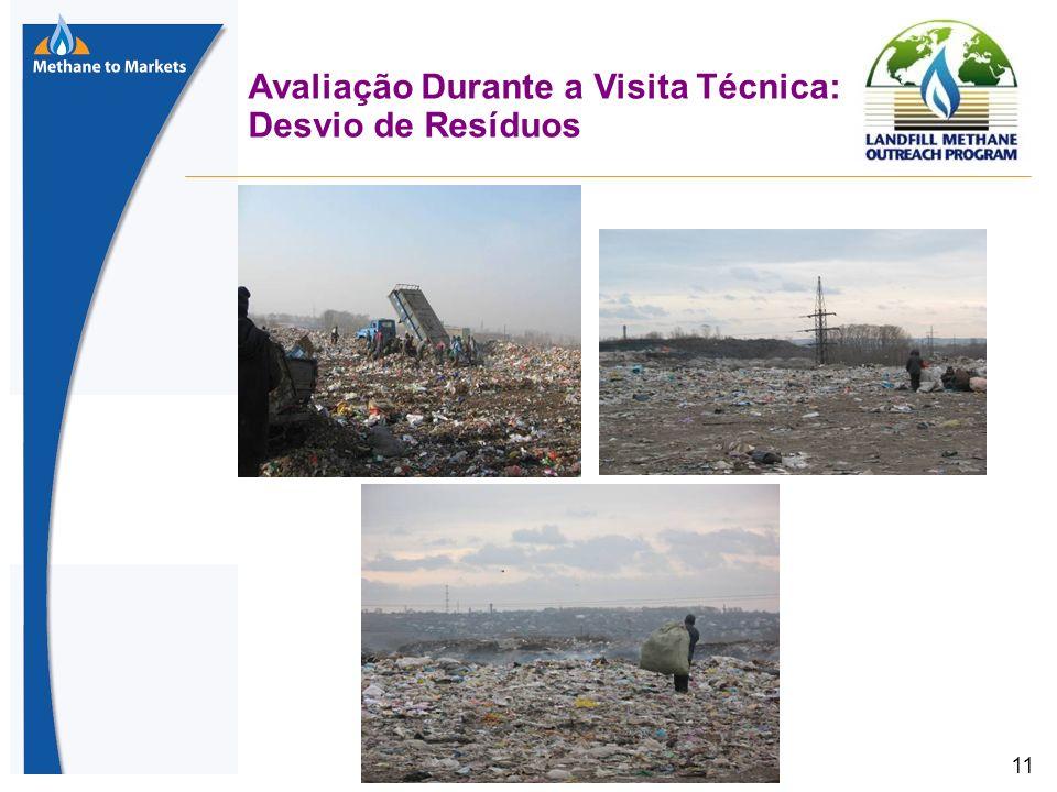 11 Avaliação Durante a Visita Técnica: Desvio de Resíduos