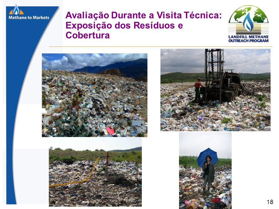 18 Avaliação Durante a Visita Técnica: Exposição dos Resíduos e Cobertura