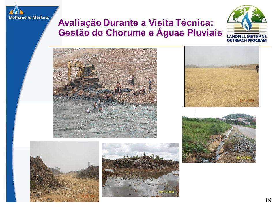 19 Avaliação Durante a Visita Técnica: Gestão do Chorume e Águas Pluviais