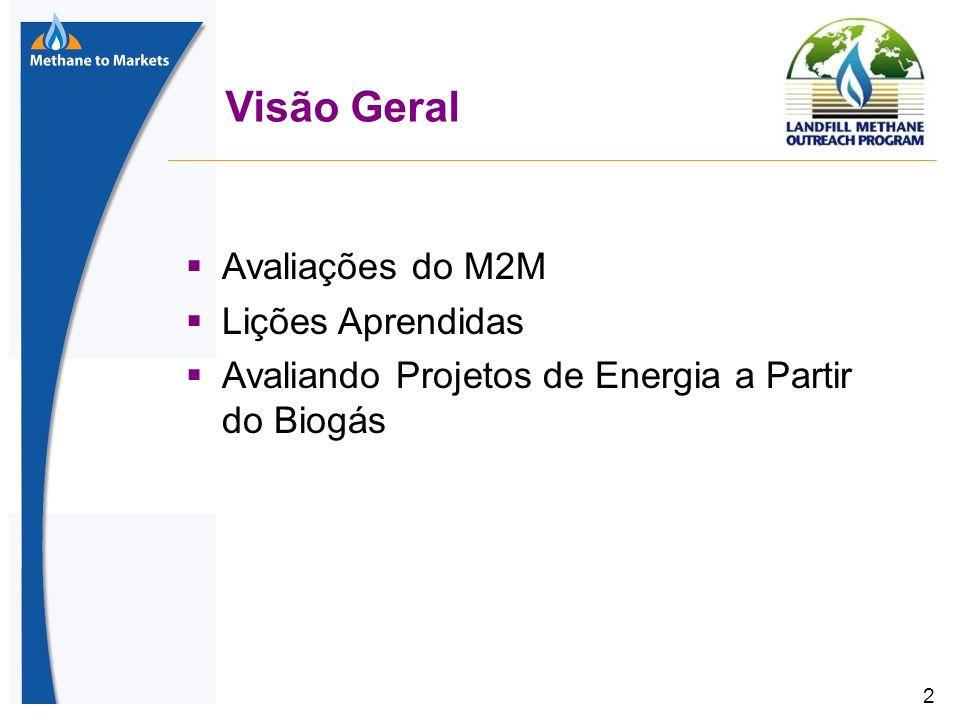 2 Visão Geral Avaliações do M2M Lições Aprendidas Avaliando Projetos de Energia a Partir do Biogás