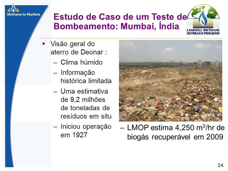 24 Estudo de Caso de um Teste de Bombeamento: Mumbai, Índia –LMOP estima 4,250 m 3 /hr de biogás recuperável em 2009 Visão geral do aterro de Deonar : –Clima húmido –Informação histórica limitada –Uma estimativa de 9,2 milhões de toneladas de resíduos em situ –Iniciou operação em 1927