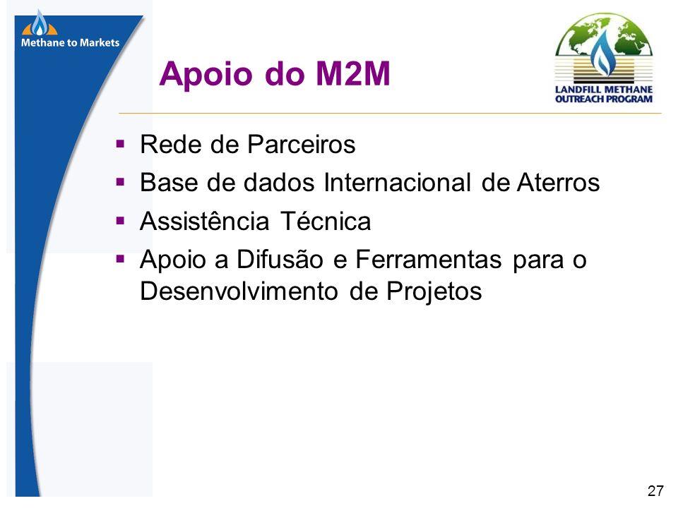27 Apoio do M2M Rede de Parceiros Base de dados Internacional de Aterros Assistência Técnica Apoio a Difusão e Ferramentas para o Desenvolvimento de Projetos