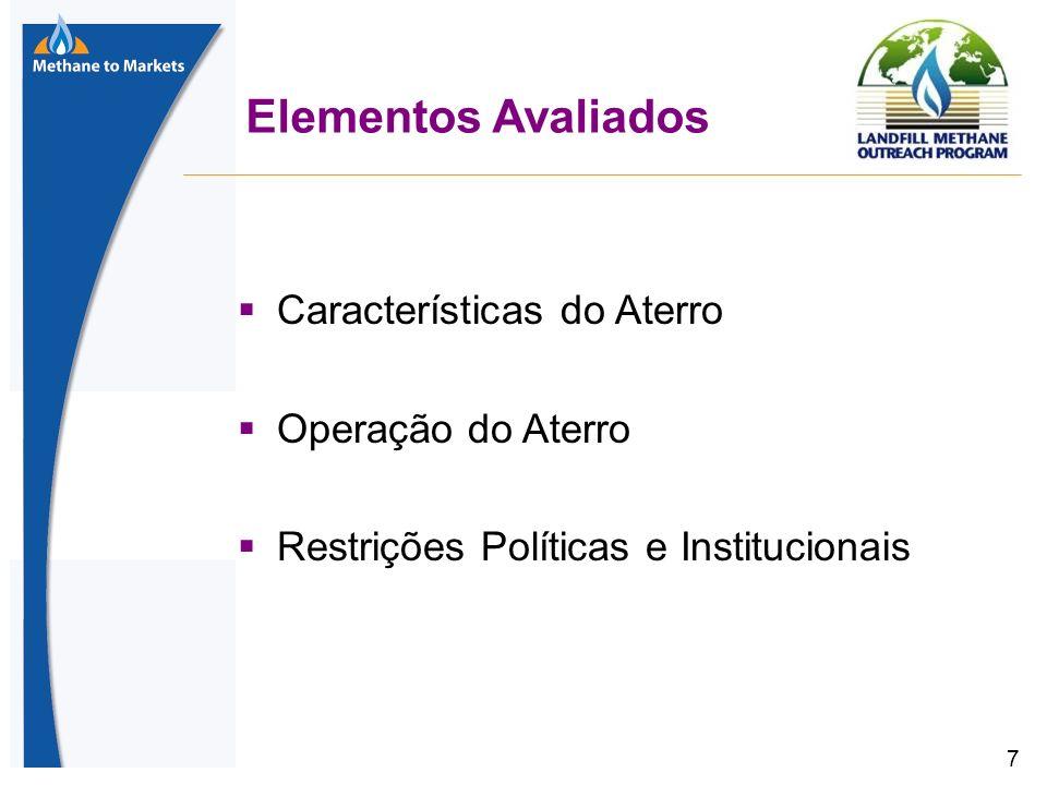 7 Elementos Avaliados Características do Aterro Operação do Aterro Restrições Políticas e Institucionais