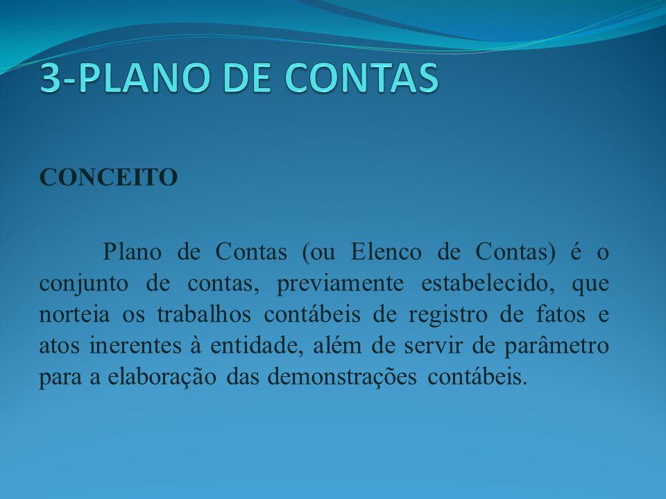 CONCEITO Plano de Contas (ou Elenco de Contas) é o conjunto de contas, previamente estabelecido, que norteia os trabalhos contábeis de registro de fat