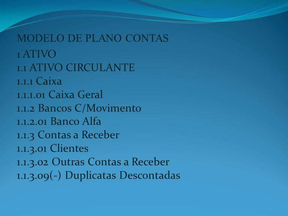 MODELO DE PLANO CONTAS 1 ATIVO 1.1 ATIVO CIRCULANTE 1.1.1 Caixa 1.1.1.01 Caixa Geral 1.1.2 Bancos C/Movimento 1.1.2.01 Banco Alfa 1.1.3 Contas a Receb