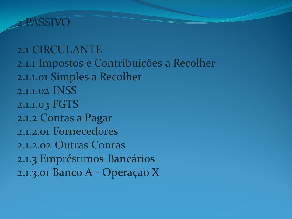 2 PASSIVO 2.1 CIRCULANTE 2.1.1 Impostos e Contribuições a Recolher 2.1.1.01 Simples a Recolher 2.1.1.02 INSS 2.1.1.03 FGTS 2.1.2 Contas a Pagar 2.1.2.