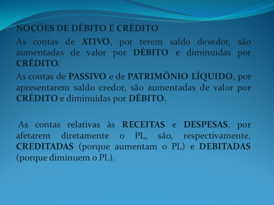 NOÇÕES DE DÉBITO E CRÉDITO As contas de ATIVO, por terem saldo devedor, são aumentadas de valor por DÉBITO e diminuídas por CRÉDITO. As contas de PASS