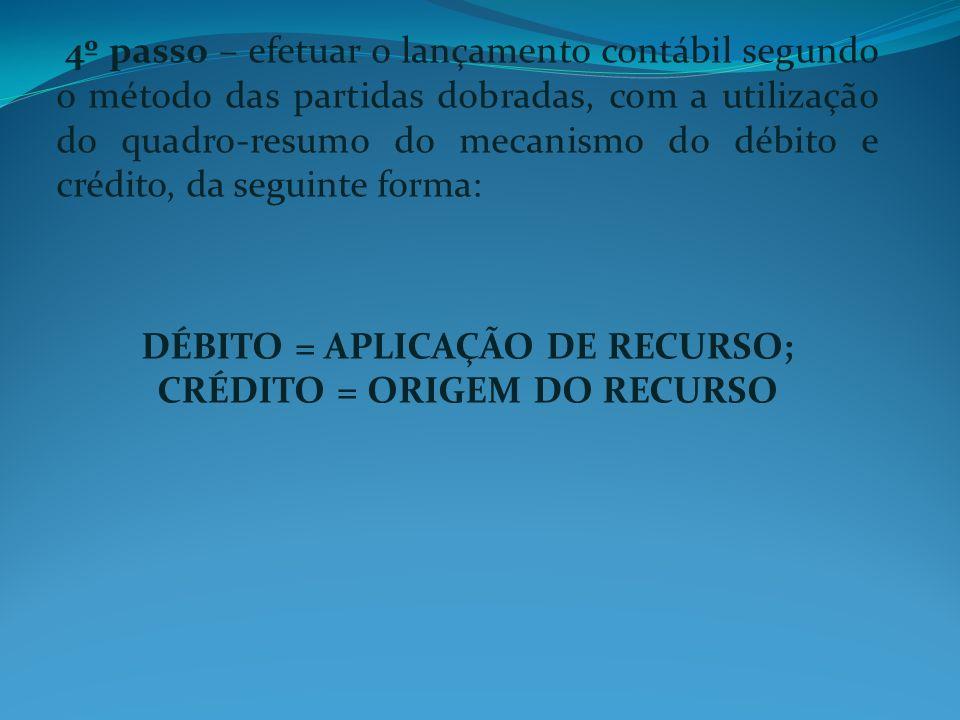 4º passo – efetuar o lançamento contábil segundo o método das partidas dobradas, com a utilização do quadro-resumo do mecanismo do débito e crédito, d