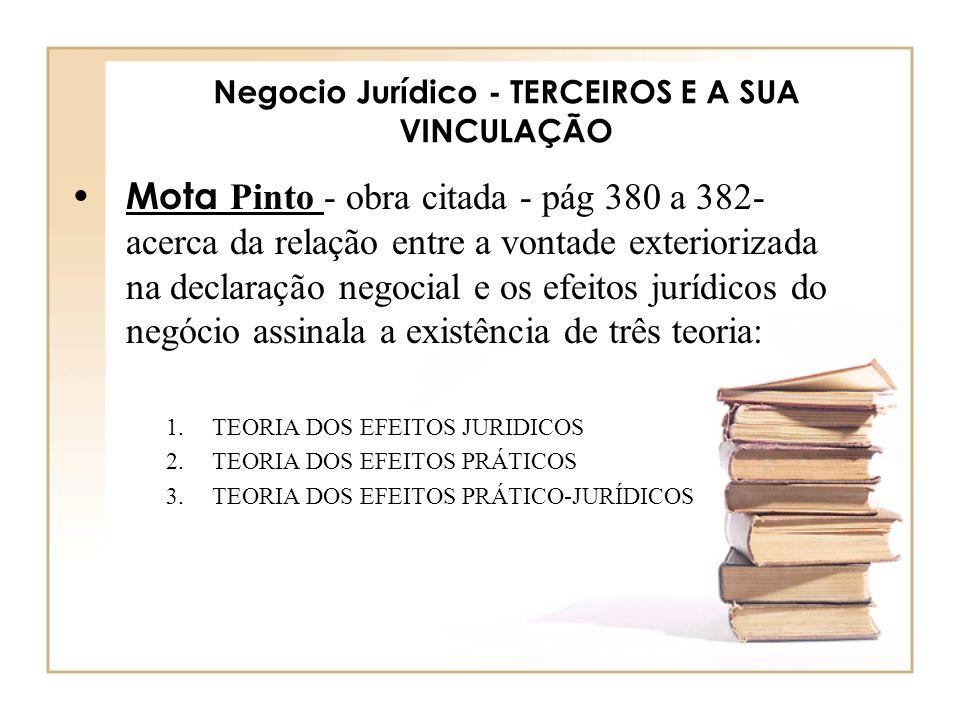 Negocio Jurídico - TERCEIROS E A SUA VINCULAÇÃO Mota Pinto - obra citada - pág 380 a 382- acerca da relação entre a vontade exteriorizada na declaraçã