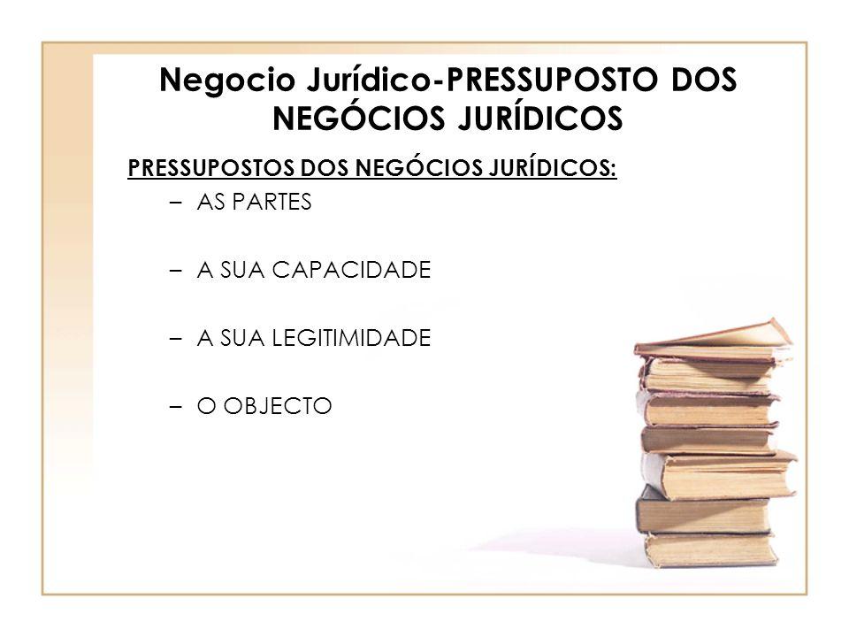 Negocio Jurídico-PRESSUPOSTO DOS NEGÓCIOS JURÍDICOS PRESSUPOSTOS DOS NEGÓCIOS JURÍDICOS: –AS PARTES –A SUA CAPACIDADE –A SUA LEGITIMIDADE –O OBJECTO