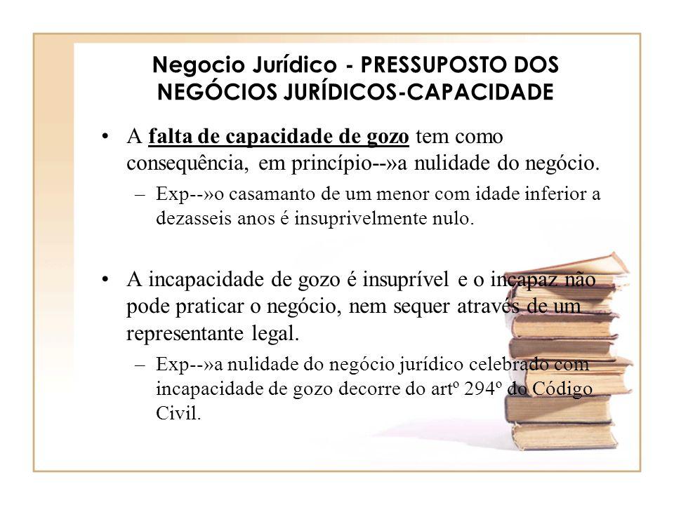 Negocio Jurídico - PRESSUPOSTO DOS NEGÓCIOS JURÍDICOS-CAPACIDADE A falta de capacidade de gozo tem como consequência, em princípio--»a nulidade do neg