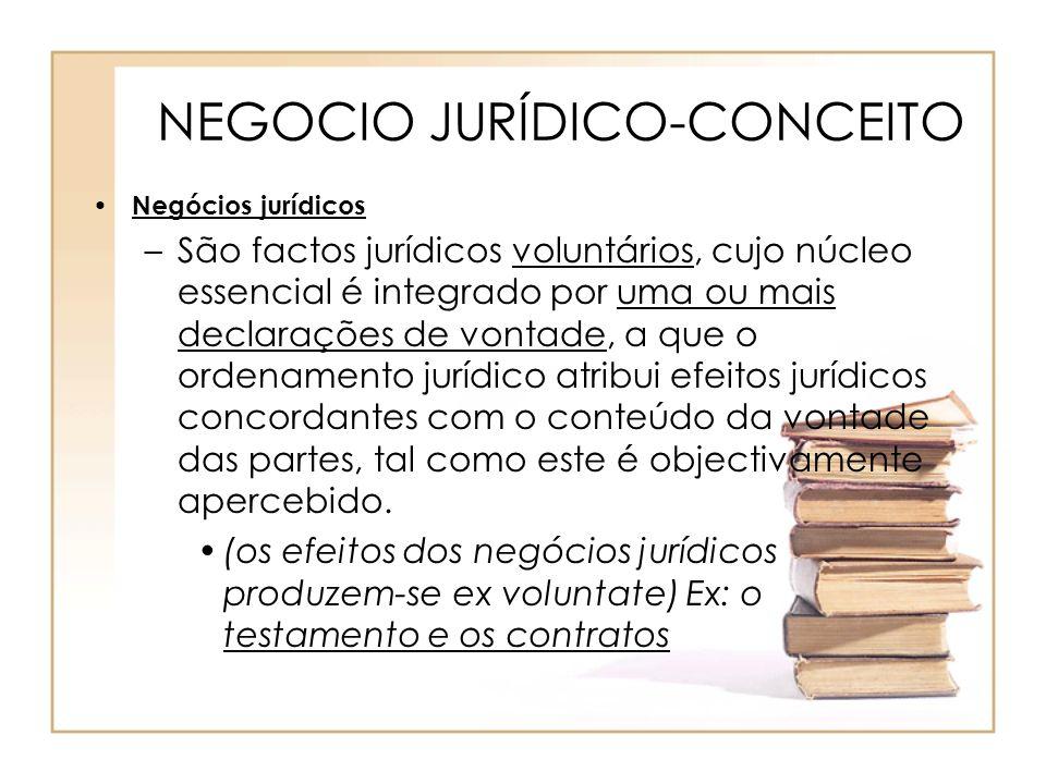NEGOCIO JURÍDICO-CONCEITO Negócios jurídicos –São factos jurídicos voluntários, cujo núcleo essencial é integrado por uma ou mais declarações de vonta