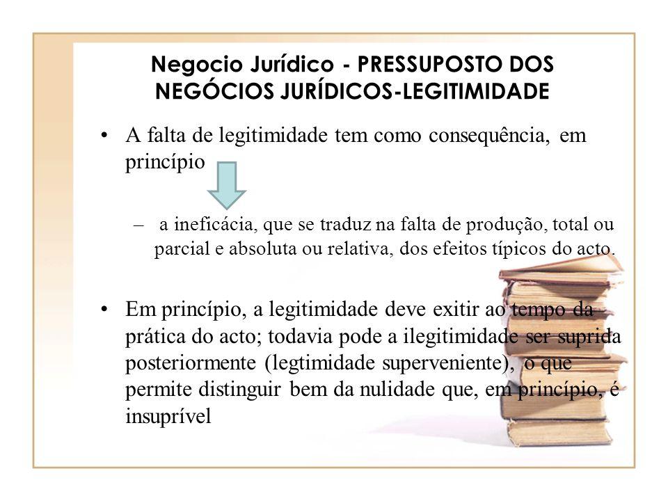Negocio Jurídico - PRESSUPOSTO DOS NEGÓCIOS JURÍDICOS-LEGITIMIDADE A falta de legitimidade tem como consequência, em princípio – a ineficácia, que se