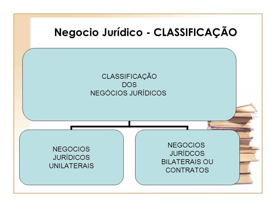 Negocio Jurídico - CLASSIFICAÇÃO CLASSIFICAÇÃO DOS NEGÓCIOS JURÍDICOS NEGOCIOS JURÍDICOS UNILATERAIS NEGOCIOS JURÍDCOS BILATERAIS OU CONTRATOS