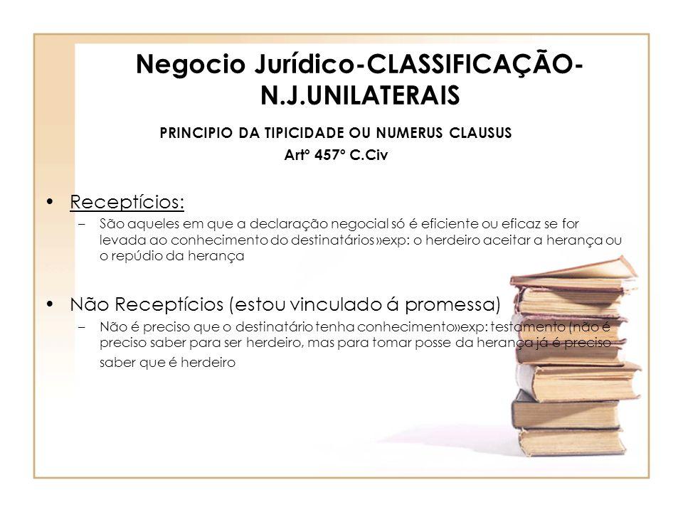 Negocio Jurídico-CLASSIFICAÇÃO- N.J.UNILATERAIS PRINCIPIO DA TIPICIDADE OU NUMERUS CLAUSUS Artº 457º C.Civ Receptícios: –São aqueles em que a declaraç